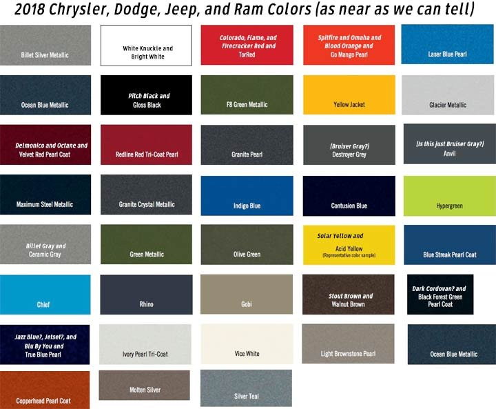 2018 dodge colors