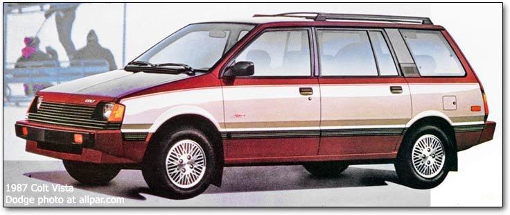 Dodge Colt / Plymouth Champ: Mitsubishis in Mopar trim