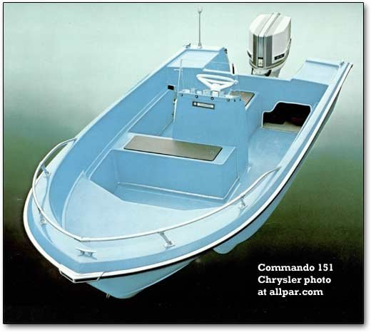 Chrysler Boatsfor Sale -iboats.com - Boats For Sale - Buy  Sell