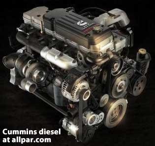 News Ram To Get Diesels In Late 2013