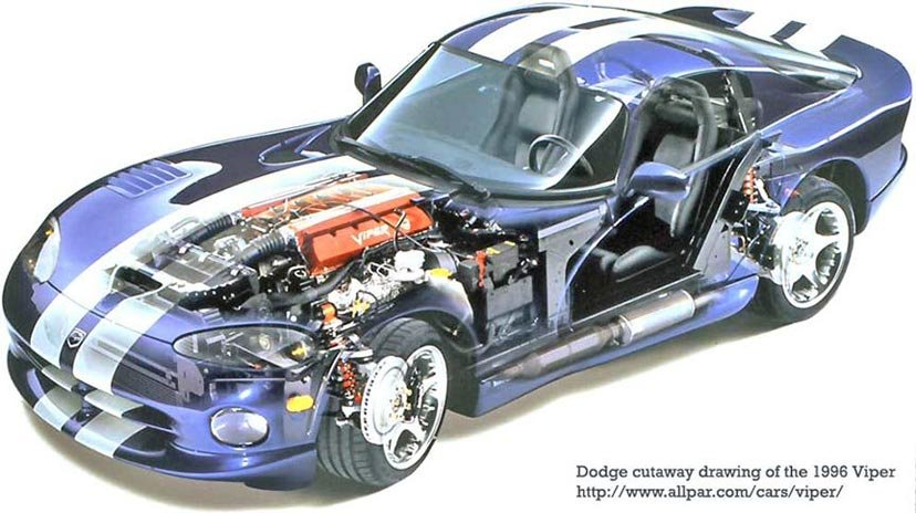 The Original Dodge Viper 19922002 Including Rt10 And Gts. 1996 Dodge Viper. Dodge. 1999 Dodge Viper Engine Diagram At Scoala.co
