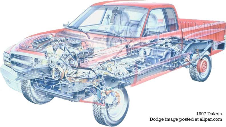 Dodge Dakota 19972004 Baby Ram Pickup Trucks. Dodge Dakota Cutaway. Dodge. 92 Dodge Dakota Engine Diagram At Scoala.co