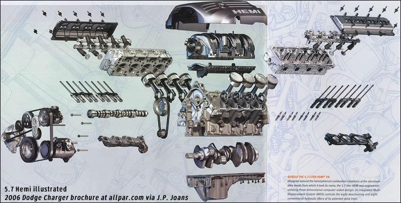 the modern 5 7 mopar hemi v8 engine hemi cutaway