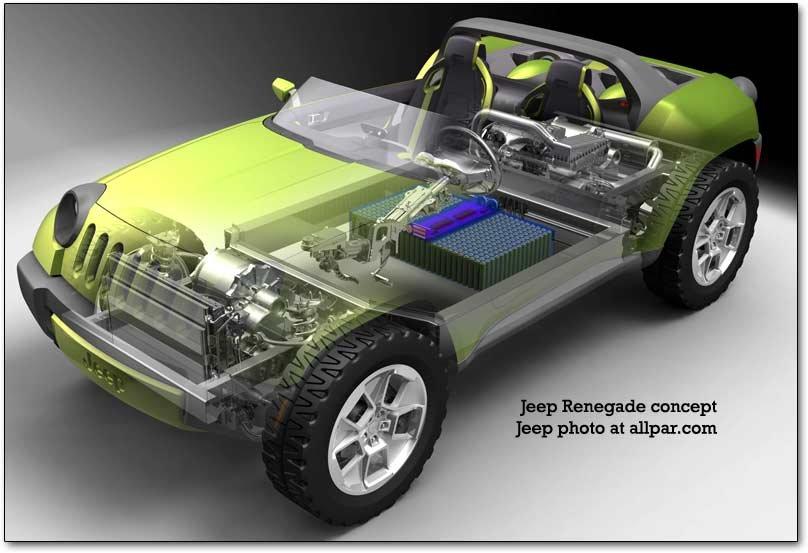 NAIAS 2008 Concepts: Jeep Renegade