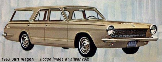 1963-1966 Dodge Dart Buyer's Guide for Restoration