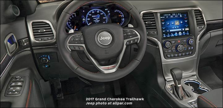 trailhawk dashboard