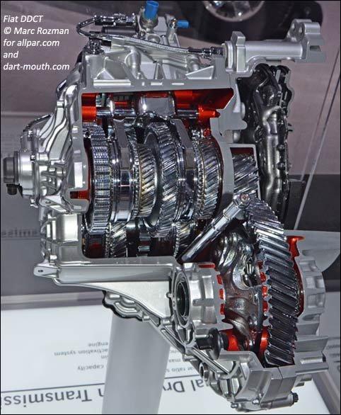 Fiat Dual Clutch Transmission (DCT): C636