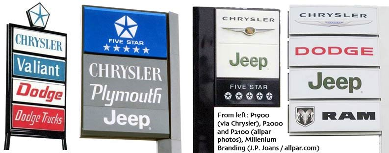 Chrysler Millennium Dealer Branding Standards And Motor Village - Jeep chrysler dealerships