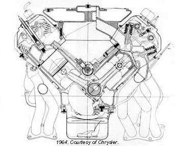 Dodge - Plymouth - Chrysler 426 Hemi: the Elephant Engine | Allpar Forums | Regular Vs Hemi Engine Diagram |  | Allpar