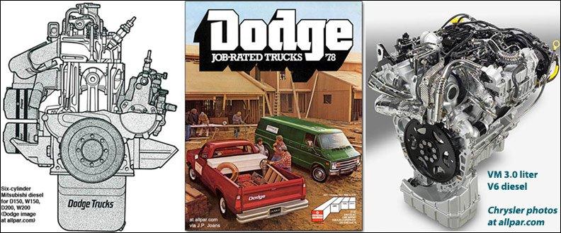 Dodge truck diesels