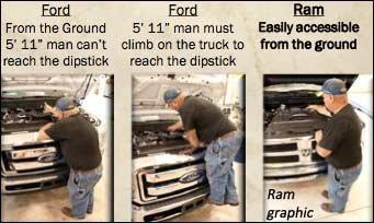 2010 2012 Dodge Ram 2500 3500 Heavy Duty Pickup Trucks