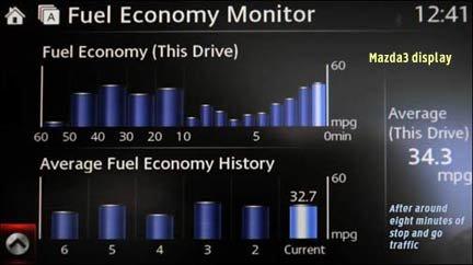 economy monitor