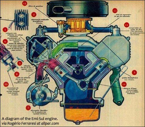 emi wiring diagram the simca aquilon: ford v8 tweaked by mopar (with emi sul ... #2