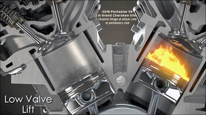 Engine The 2017 Chrysler Pacifica