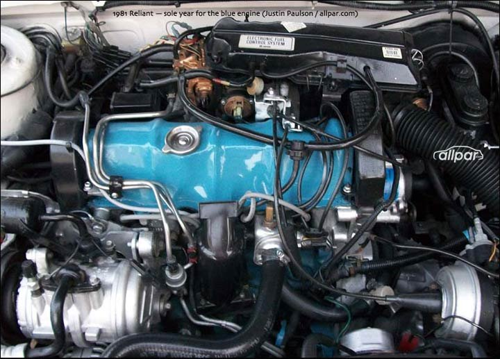 Mopar (Dodge/Plymouth/Chrysler) 2.2 liter engine - TBI or carbureted