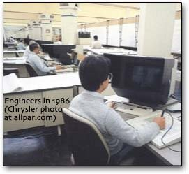 engineers at chry