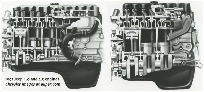 jeep 4 0 liter six cylinder engine amc engines
