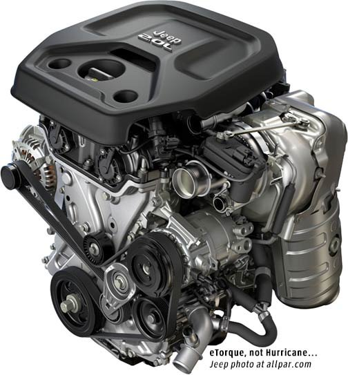 Jeep engines specs