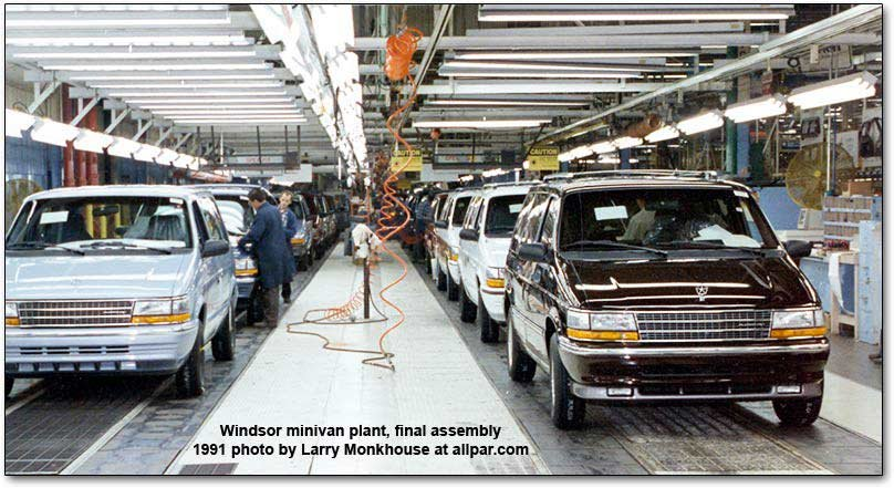 Chrysler S Evansville Indiana Assembly Plant