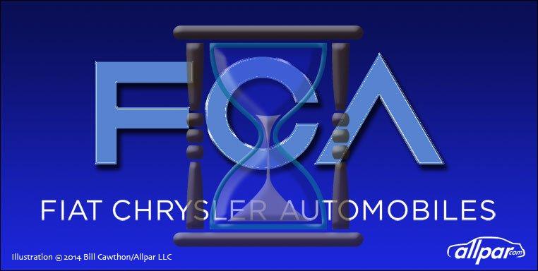 FCA-Hourglass-Web