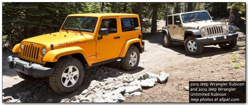 fiskal jeep