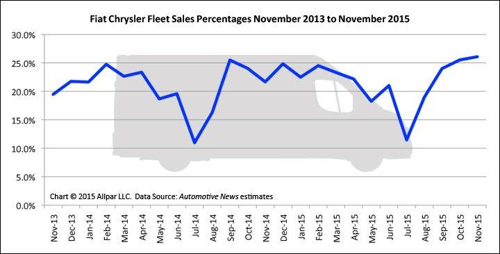 Fleet-Chart-1115-Web