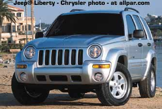 Jeep Renegade Models >> Jeep Liberty and Liberty Sport car reviews
