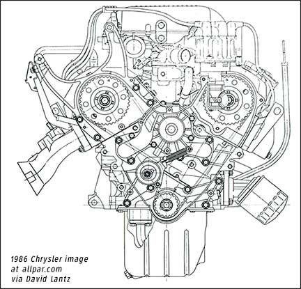 "chrysler has a different pump, with the filter on the ""front"" (as viewed  with the hood open) of the block"