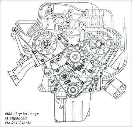 3 3liter Dodge V6 Engine Diagram Wiring Diagram Note Network Note Network Piuconzero It