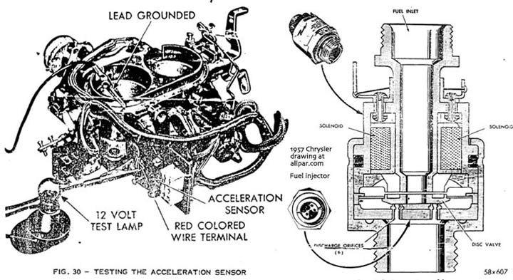 1958 desoto electrojector