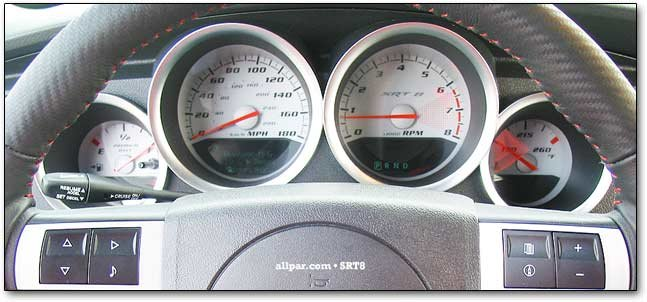 SRT gauges