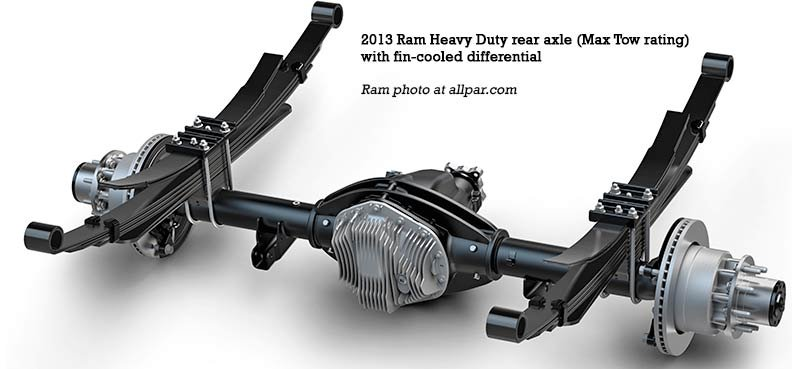 2013 Ram Heavy Duty Pickup Trucks 2500 And 3500. Ram Heavy Duty Gauges: 2014  Dodge Ram Tradesman Interior ...