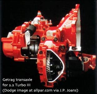Chrysler, Plymouth, Dodge and Jeep transmissions - detailed info