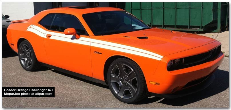 Header Orange Challenger