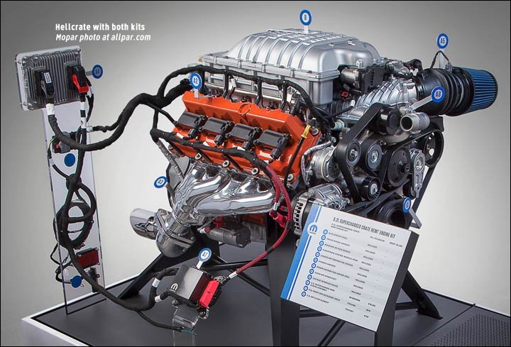 Hellcrate: Hellcat crate engine