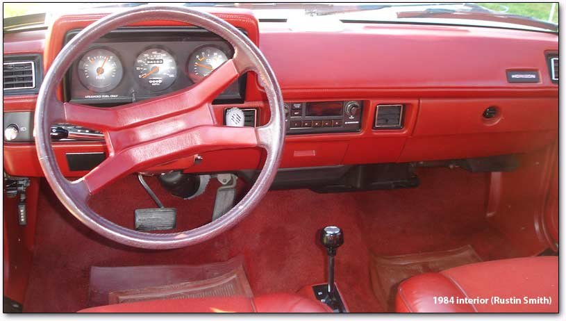 horizongroupb_01 dodge omni, plymouth horizon, and friends  at aneh.co