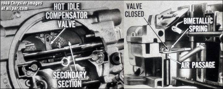hot idle compensator valves