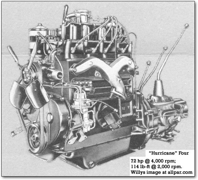 hurricane four cylinder engine