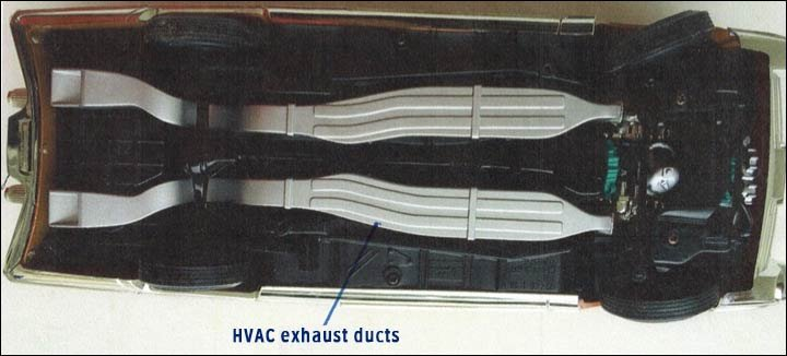 turbine exhaust ducts