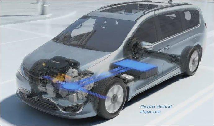 2017 Chrysler Pacifica minivans: Hybrid and gasoline ...