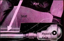 hypoid axle