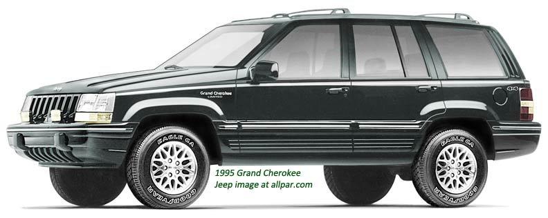 1993 jeep cherokee 4 0 dash wiring trusted wiring diagrams u2022 rh rivera abnyphoto co Jeep 4.0 Stroker Jeep Cheerokee 4 0