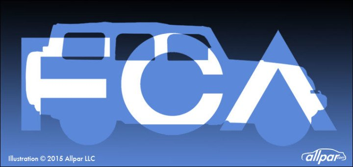 Jeep-SUV-FCA
