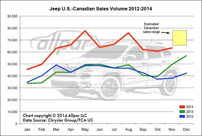 Jeep-US-Canada-2012-2014-Web