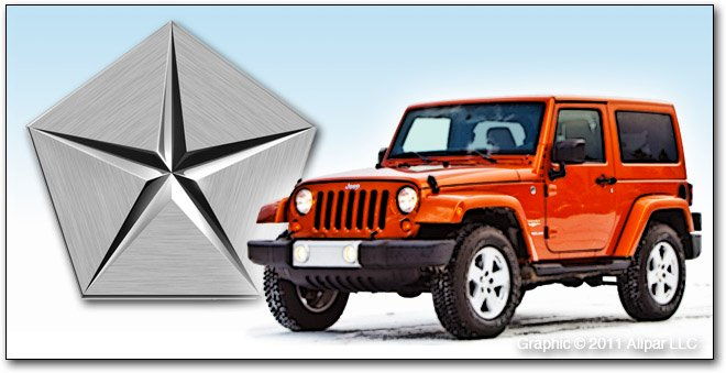 Jeep with Chrysler Group Logo