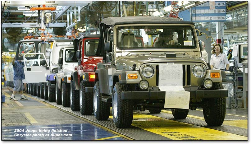 Jeeps at the Toledo Assembly Plant