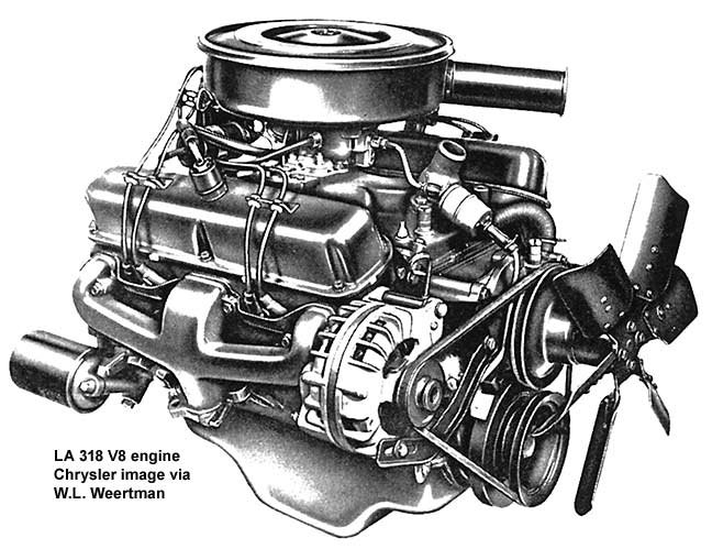 The power ratings of the new LA-series 318 were exactly the same as those for the old polyspherical-head design, 230 hp and 340 lb-ft.