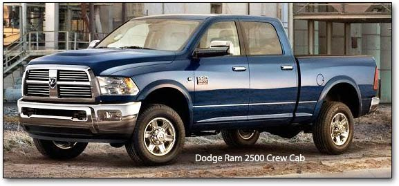 Lifted Dodge Ram 3500 Dually. Capacities are up, with Ram