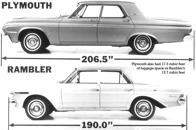 plymouth cars - length
