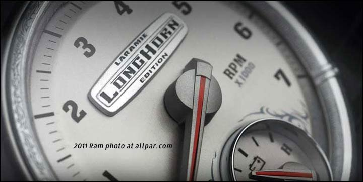 liquid chromem gauges
